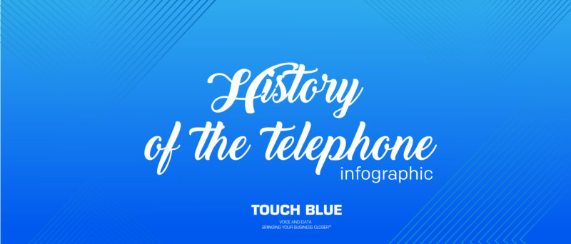 History of the telephone: infographic